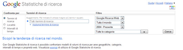 Anteprima Google Insight for Search.