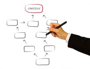 Immagine raccolta delle informazioni e definizione degli obiettivi.